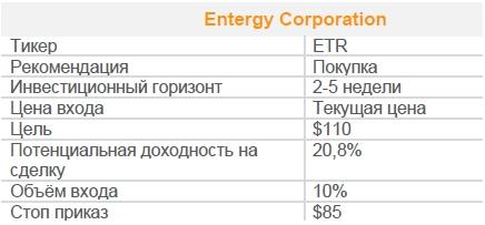 Акции Entergy Corporation. Рекомендация - ПОКУПАТЬ