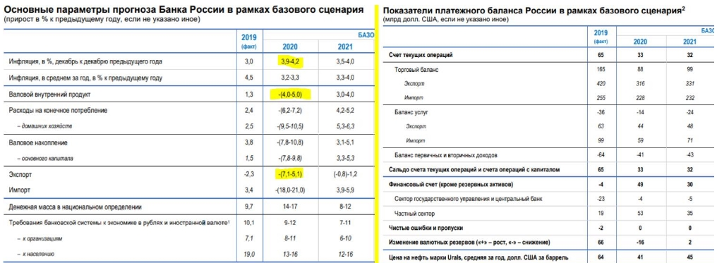 ФРС, Банк России, Китай
