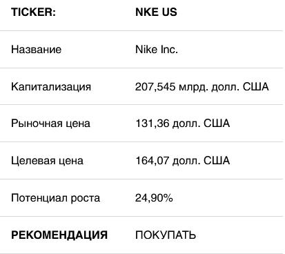 Аналитический Обзор Компании Nike Inc.