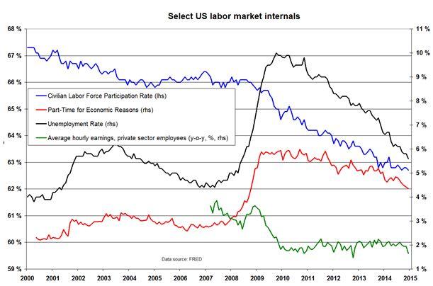 Рынок закрывает длинные позиции по USD