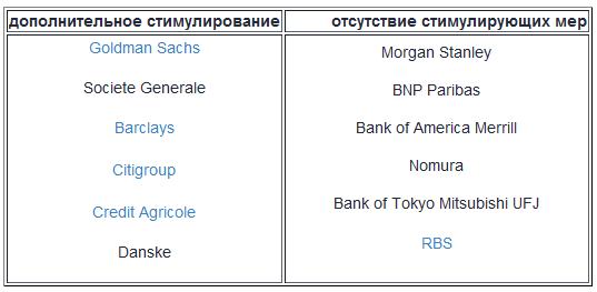 Обзор: какую валюту в ноябре выгодно продать, а какую купить?