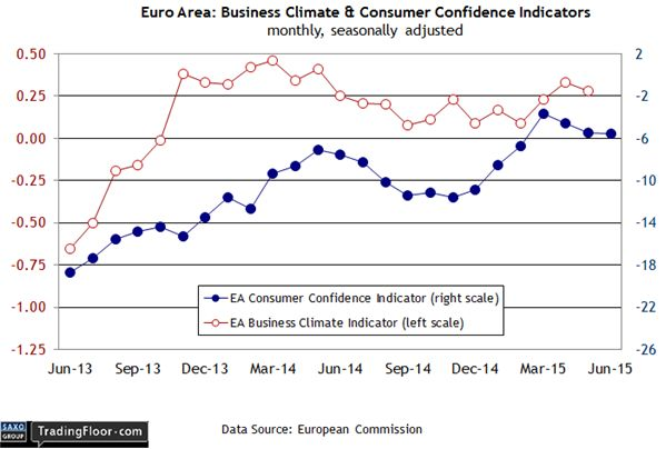 Решающий момент для евро, нисходящие риски будут доминировать?