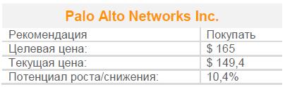 Palo Alto Networks оправдывает наши ставки