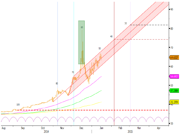 Евро остается под давлением, все попытки отскока нивелируются