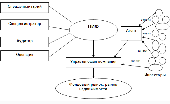 Московская биржа против инвестора?