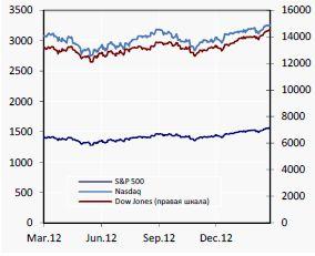 Испания и Италия успешно разместили облигации в максимально запланированном объеме - 13,58 млрд. евро
