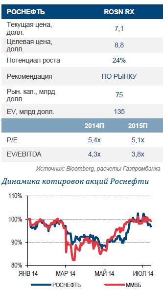 Роснефть Хороший квартал, внимание на предоплаты по долгосрочному контракту и СДП