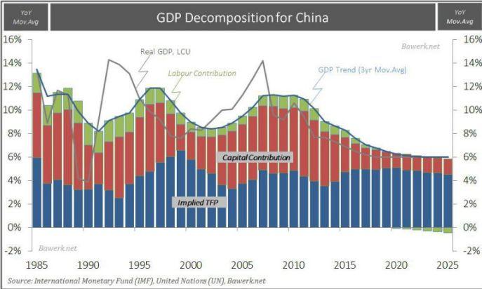 Китайский дракон: токсичное дыхание «кредитного наркомана»
