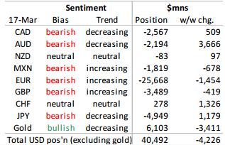 Обзор: EUR может видеть некоторое облегчение в ближайшем будущем, так как USD в целом занимает паузу
