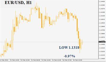 Вчера на российском рынке стартовал налоговый период, что может стать одним из главных факторов поддержки для российского рубля
