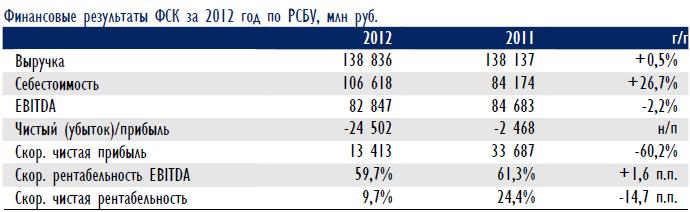 Накал страстей вокруг Кипра стал, наконец, ослабевать, и рынок уже лихорадило не так сильн