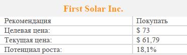 Долгосрочные перспективы First Solar остаются в силе