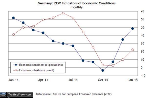 Евро под давлением, пока без паники
