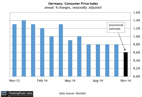 Прямо по курсу результаты аукциона по размещению TLTRO, Norges Bank и SNB