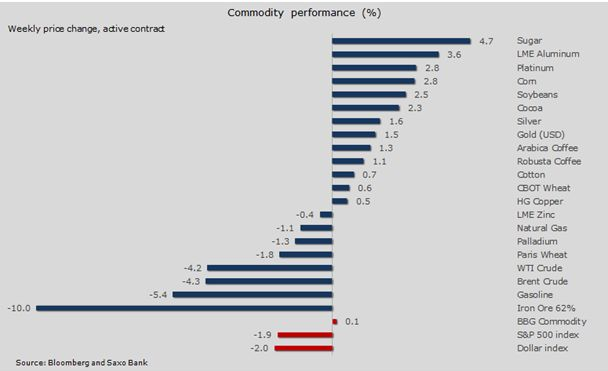 Понизившийся курс доллара дал игрокам передышку, кроме нефтяного рынка, где властвует ОПЕК