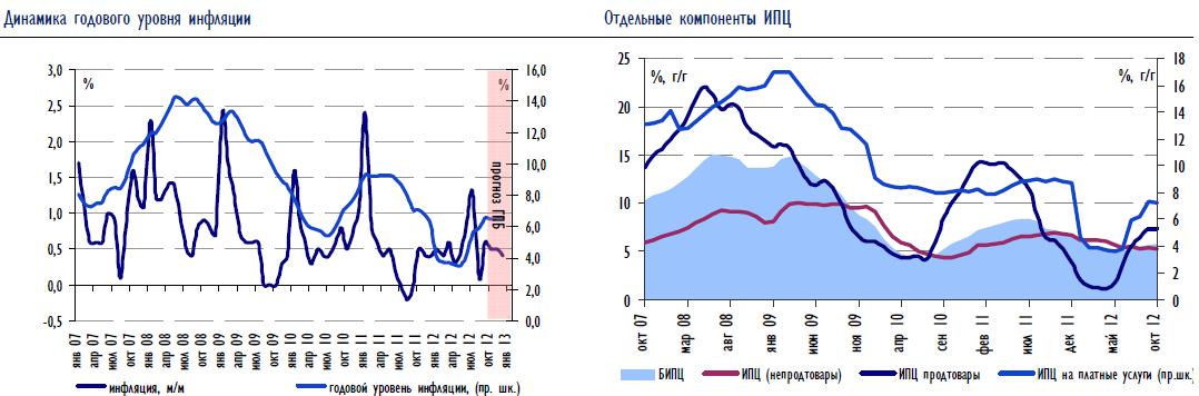 Российский рынок ускорил снижение в четверг, вплотную приблизившись к психологически важному уровню 1400 по индексу ММВБ