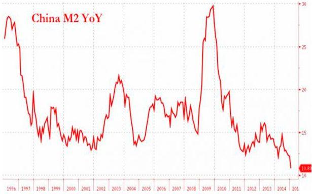 Экономика Китая сейчас в сравнении с прошлым кризисом 2008г