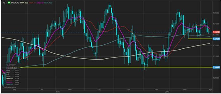 Инвесторы бегут от риска и покупают иену