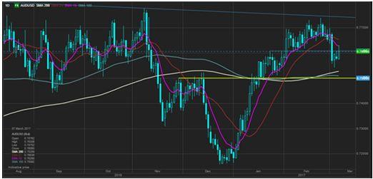 Волатильность падает, рынок в растерянности