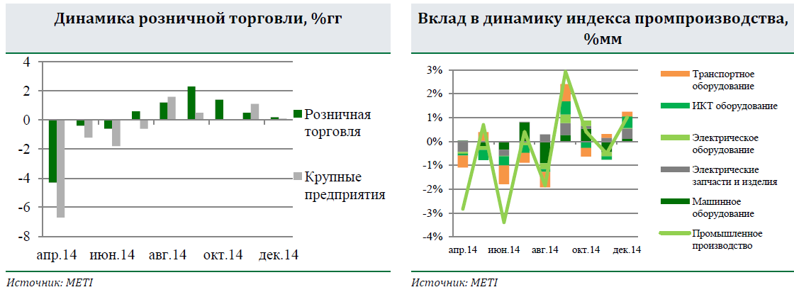 Решение Банка России вызвало споры