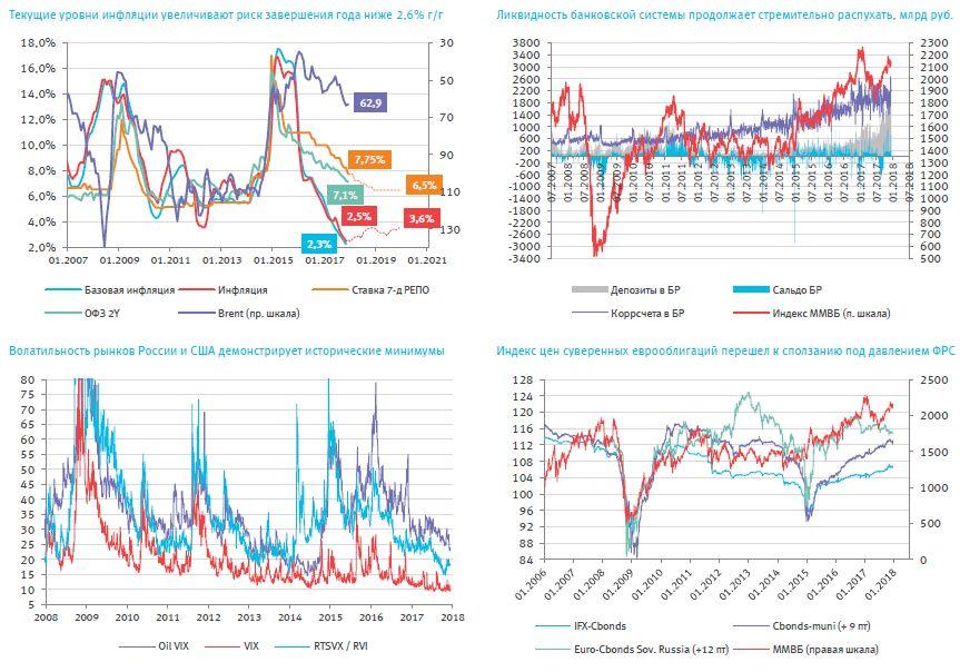 Опционы На Акции Российские