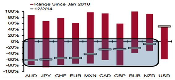 Три причины придержать евро
