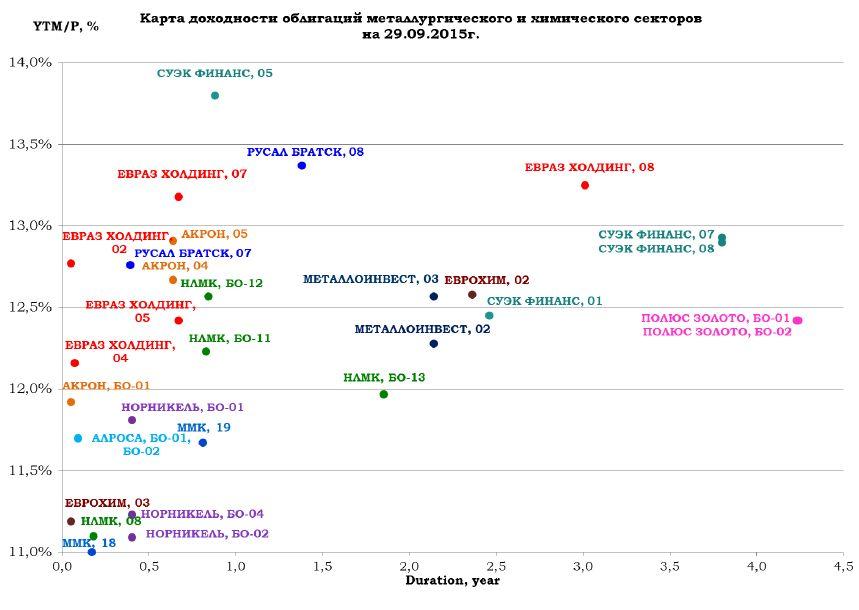 Сегодня рубль продолжит оставаться относительно стабильным