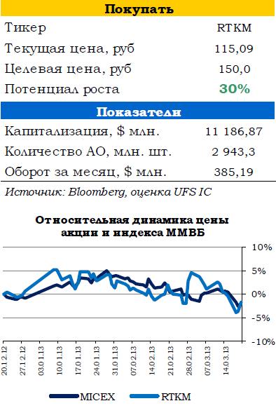 Федрезерв США принял решение продолжить выкуп облигаций