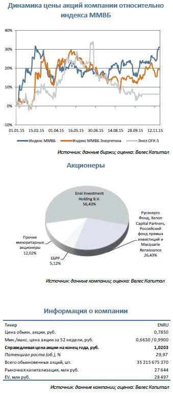 Энел Россия  Все, что ни делается, - все к лучшему