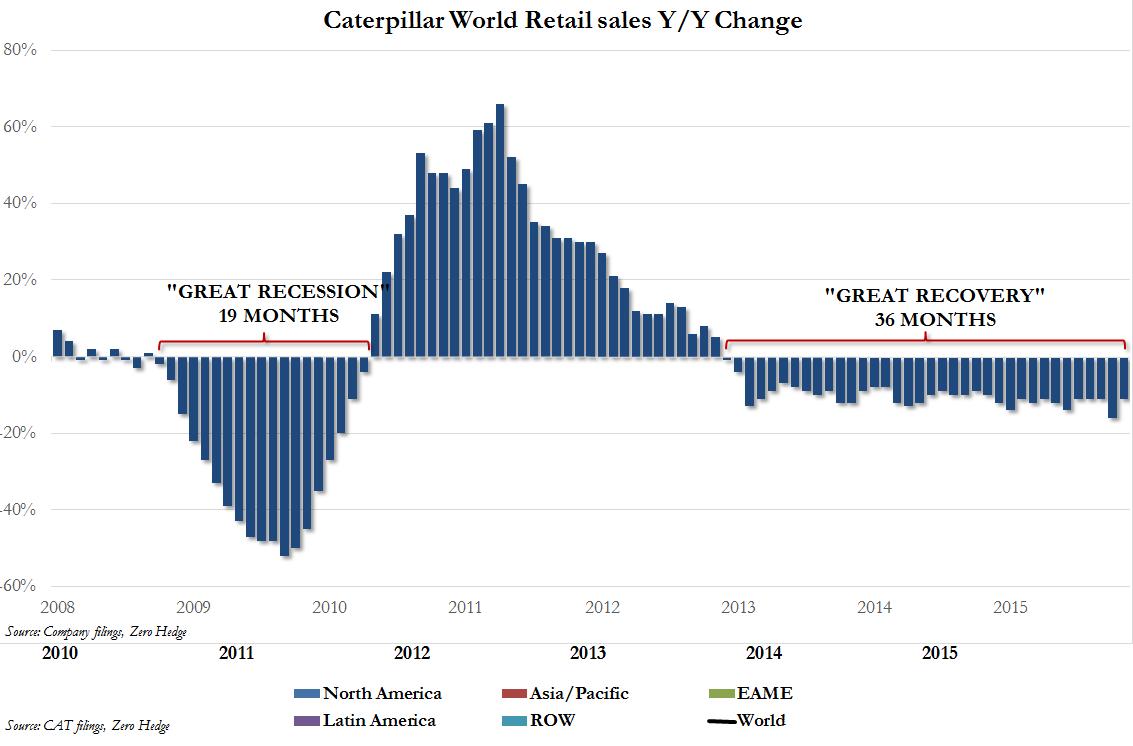 Отделение ФРС Канзаса: Самое масштабное сокращение новых заказов с первой волны суперкризиса