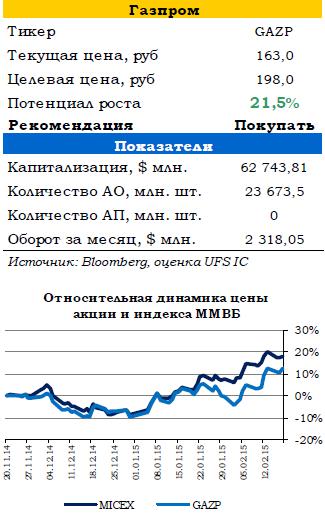 ЕЦБ расширил объем экстренной помощи для банков Греции до €68,3 млрд