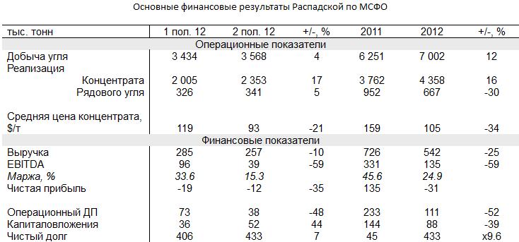Российский рынок вырос на фоне пасхального затишья на Западе