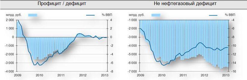 Американский рынок труда снова поддерживает мировые фондовые рынки