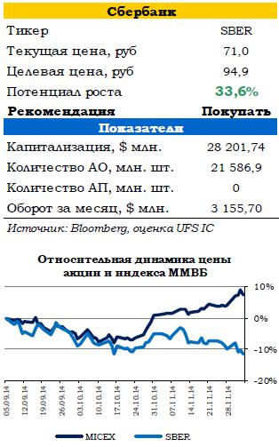 Банк России установил минимальные ставки по сделкам РЕПО в иностранной валюте