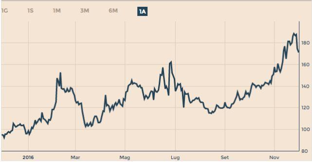 Самая большая опасность для Италии в потере прикрытия в лице ЕЦБ