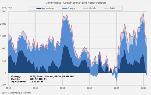 Рынок золота в ожидании результатов выборов во Франции, нефть нестабильна
