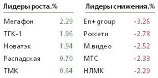 ЦБ РФ 14 сентября сохранит ключевую ставку, но может повысить ее уже в октябре