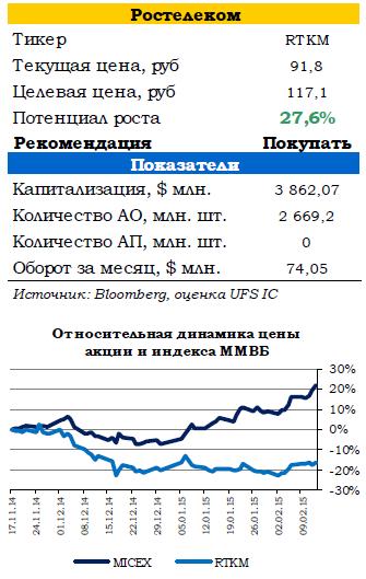 В фокусе внимания инвесторов остаются украинский и греческий вопросы
