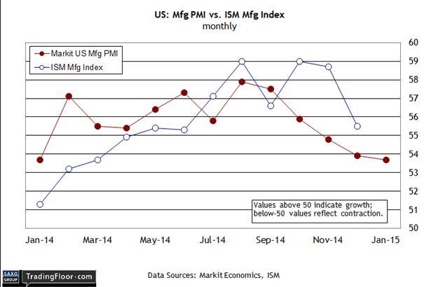 На этой неделе USD может возобновить рост