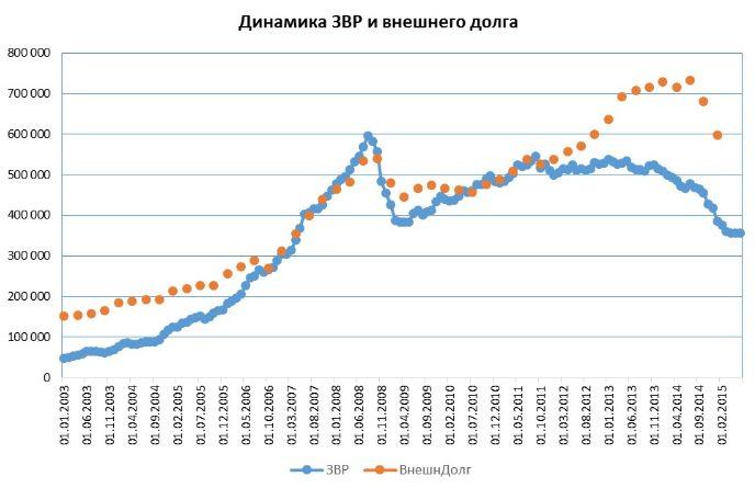 Почему в России высокие кредитные ставки: трилемма Банка России