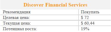 Discover Financial Services продолжает оставаться недооцененной