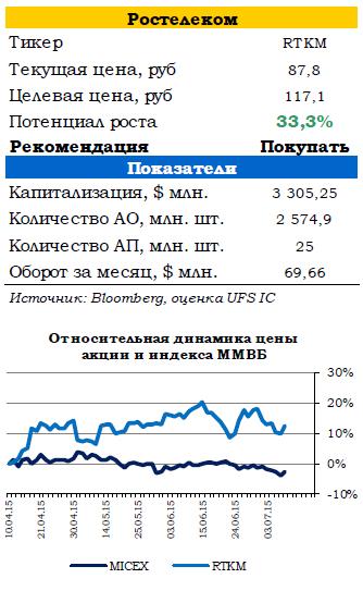 Цены на нефть снизились после публикации решения 168-ой сессии ОПЕК
