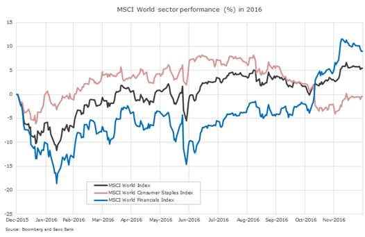 Макроэкономический обзор на 1 квартал 2017 года: Золотая середина