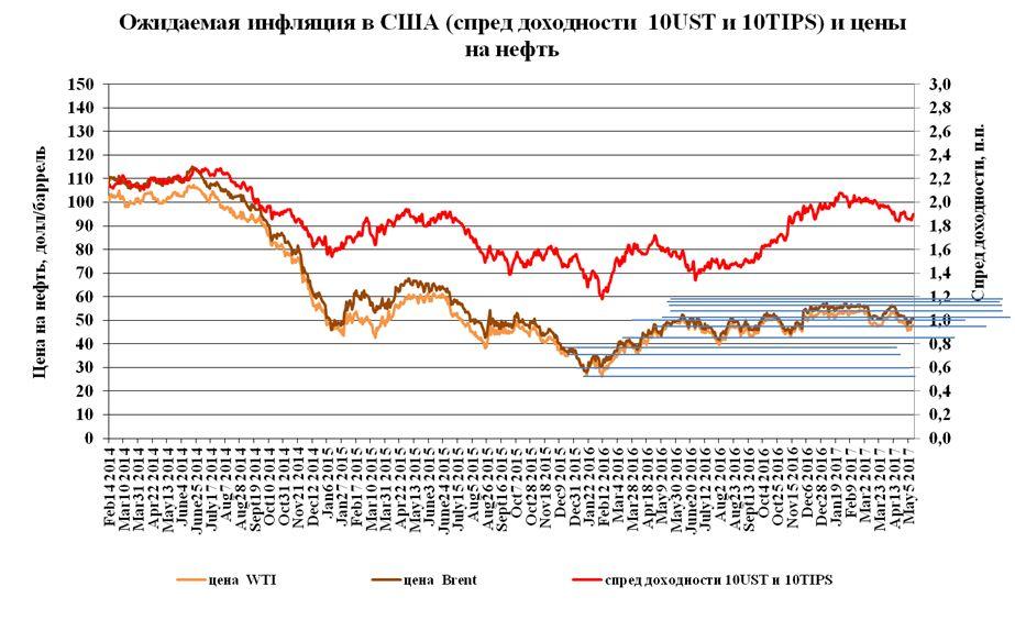 Рынок нефти: бойтесь неофитов, ратующих за простые решения