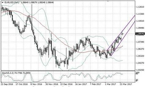 Евро совершил скачок вверх