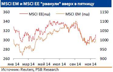 Нефть и рубль продолжат оставаться ключевыми драйверами для рынка