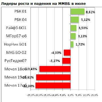 """Под секторальные санкции ЕС попали """"Сбербанк"""", ВТБ, """"Газпромбанк"""", ВЭБ и """"Россельхозбанк"""""""