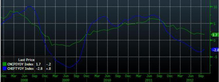 Вялая динамика на фоне снижения торговой активности