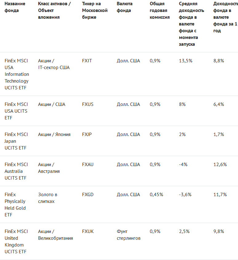 Рейтинг лучших мультикошельков для криптовалюты
