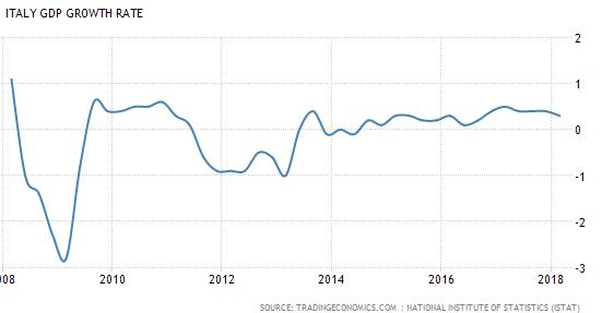 Можно ли спасти евро от краха?